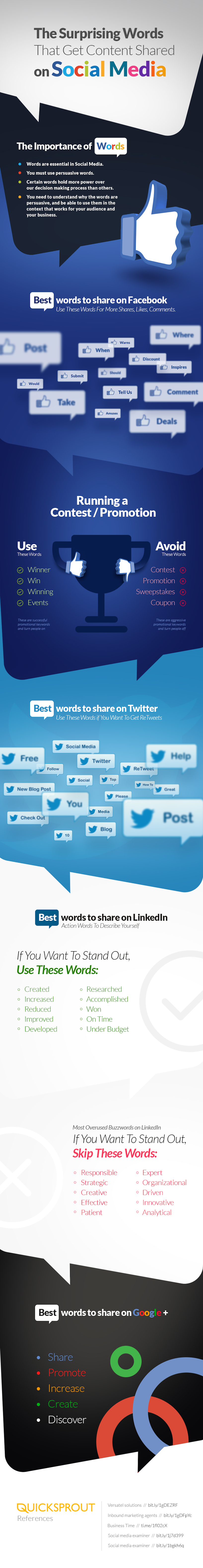 wordsonsocialmedia